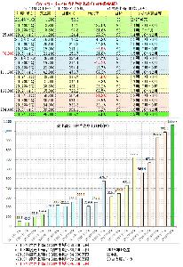 2160 - (株)ジーエヌアイグループ まぁ 主力事業アイス販売も好調ですよ  これで軽減税率効果が出て? トータル売上高も伸びていけばいい