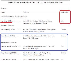 2160 - (株)ジーエヌアイグループ  この会社の社長って、アメリカ人らしいよ  まえはデラウェアに住んでて(米国から日本に進出する前 今