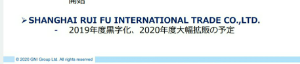 2160 - (株)ジーエヌアイグループ 6億円から大幅拡販とはなかなか良いんじゃない。 ヘルスケア商品だからコロナでも大丈夫なのか(--)