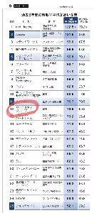 2160 - (株)ジーエヌアイグループ 2月25日付 今朝日経新聞9面より抜粋