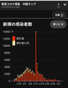 2160 - (株)ジーエヌアイグループ 中国は落ち着いてきたので、監査業務しようぜ