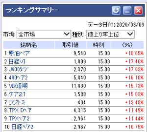 2160 - (株)ジーエヌアイグループ > ちょっと今、日興証券で見てみたんですケド > VIXって信用口座開設してなくても取