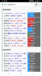 8909 - (株)シノケングループ 今いつも使っている機関空売り情報サイトだと11日の分までしか更新されてないんですが12日の情報ってど