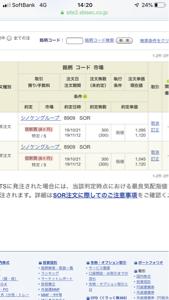 8909 - (株)シノケングループ こいよ空売り、まだまだ買ってやるよ!