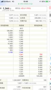 8909 - (株)シノケングループ 14万株の売り板。  誰?  なりふり構ってないな。