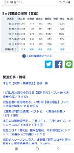 5981 - 東京製綱(株) 通期出さなくてもこれでわかるじゃん
