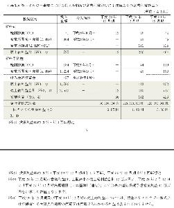 3777 - (株)FHTホールディングス ジオネクストは、増資の資金の 使い道も、解り易く明確にIRで示しており、 2年後の収益計画まで公表し