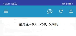 9022 - 東海旅客鉄道(株) あの・・誰か・・お金ください!!!