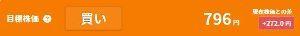 5985 - サンコール(株) 男は黙って