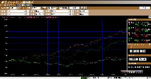 8270 - ユニーグループ・ホールディングス(株) 現在値比較