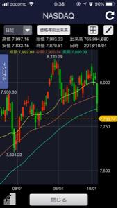 7776 - (株)セルシード 暴落だよ ほら 昨日の下落から 今日も下に向かって