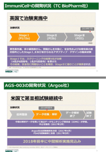 7776 - (株)セルシード  > >>メディネット出た〜🎶🤗 >> >> >&g