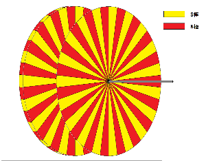 日本の風力発電 風力から【音響発電機】を使って電力を造る ⁉  風力で風車を回転させる。 風車の回転に連動して磁石を
