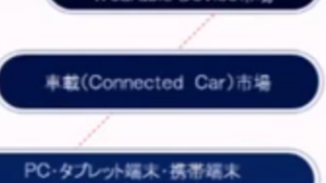 3913 - (株)sMedio 車載