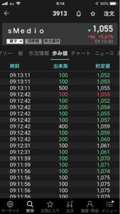 3913 - (株)sMedio 糞💩スイス頑張れ!
