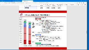4588 - オンコリスバイオファーマ(株) 同じく今日の朝日インック2Q/日本・・・OEM消化器用ワイヤーなどの取引の増加 → オンコ