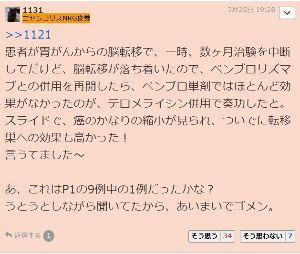 4588 - オンコリスバイオファーマ(株)  話題の投稿