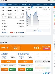 6069 - トレンダーズ(株) 今朝 更新された理論株価です‼️  【 PER 10.17倍  PBR 1.48倍  PSR 1.1