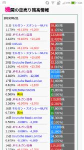 3851 - (株)日本一ソフトウェア 続き