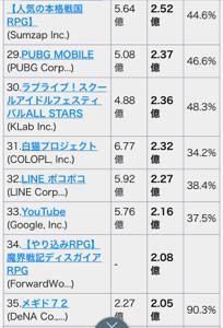 3851 - (株)日本一ソフトウェア お題です。 これ見て売り煽って