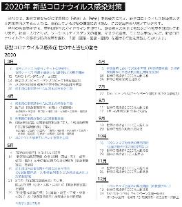 9631 - (株)東急レクリエーション 【 2020年 新型コロナウイルス感染対策 】   109シネマズの、昨年1年間の動きが、よくわかる