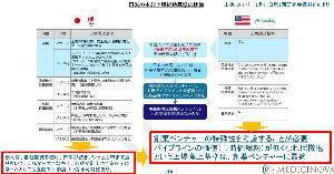 4875 - メディシノバ 1月15日に上場廃止基準についてもここに書かれてますよ http://www.meti.go.jp/