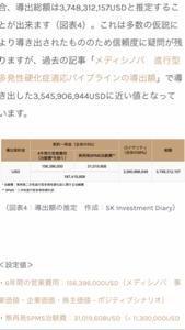 4875 - メディシノバ wwwwwwww タイブログ読んで少しは勉強しろよ。 売り煽りばっかしてないでさ!導出4000億円の