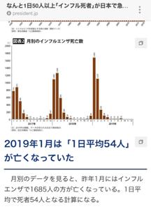8001 - 伊藤忠商事(株) なんか低評価多いね、マスゴミとかに騙された自粛大好きコロ助マンがここにも増えてきたか  インフルエン