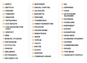 4813 - (株)ACCESS アメリカのビジネス誌Fast Companyが2008年から毎年発表している「世界でもっとも革新的な