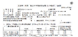 4813 - (株)ACCESS 業績やばし