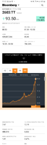 9107 - 川崎汽船(株) 台湾evergreenは連日最高値更新中 今日もs高 世界の海運株は上昇しており、これから景気回復に
