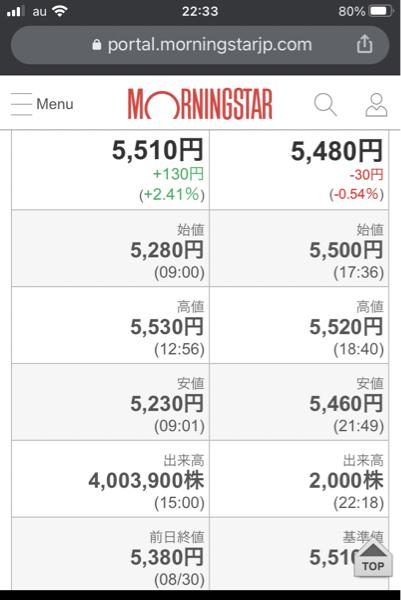 9107 - 川崎汽船(株) 売り煽りはこれでも大暴落と言って不安を煽るのだろう…… もはやネタだな🤣