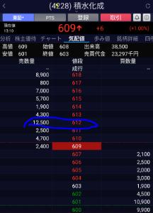 4228 - 積水化成品工業(株) 4/16