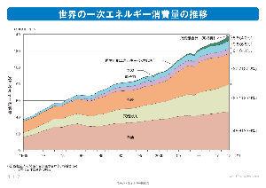 5019 - 出光興産(株) 世界でみればエネルギー全般の消費量は増加傾向だけどね。 国内のみではなく海外進出をいかに推進するかじ