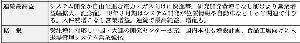 3837 - アドソル日進(株) ガスの自由化そろそろ♡   アドソルさんもそろそろ?  (=^・^=)