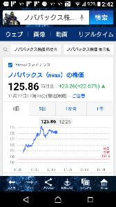 4901 - 富士フイルムホールディングス(株) ノババックス株価爆上げですね。
