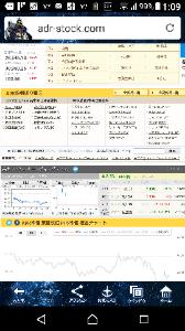 4901 - 富士フイルムホールディングス(株) ADR  +144円 株価6298円!