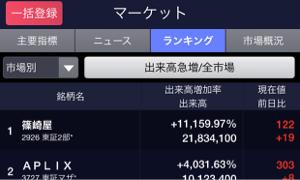 2926 - (株)篠崎屋 出来高急増ランキングで前日比11000%って 豆腐屋がなんでこんなに人気なの