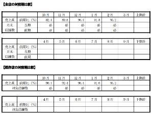 2926 - (株)篠崎屋 2月もコロナ関係なく売り上げ堅調推移
