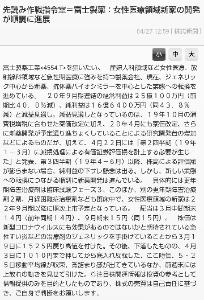 4554 - 富士製薬工業(株) 4/27株式新聞に掲載されたようです😃 社員の皆さんの奮闘に敬意を表します😃