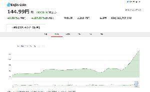 株式とメインレース予想 これね(^^)