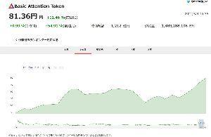 株式とメインレース予想 何故か強い(^^)