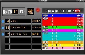 株式とメインレース予想 ホイ!!(^o^)