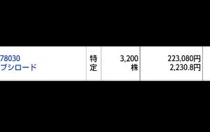 7803 - (株)ブシロード 10月の総会参加するけど、それまでに【3】には乗せたいよね❗