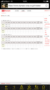8289 - (株)Olympicグループ 売上UP‼️