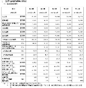 2124 - JAC Recruitment 2020.03.26 2019年12月期 有価証券報告書 https://ssl4.eir-part