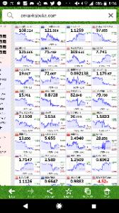 ☆鷲津ファンド☆ おはようございます 昨日ドル売り来たから円高になるかと思えばΣ(・ω・ノ)ノ