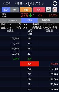8848 - (株)レオパレス21 おお!!