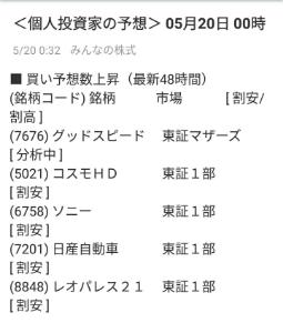 8848 - (株)レオパレス21 へぇ〜