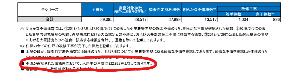 8848 - (株)レオパレス21 入居率について思うのは、、、 「不備が確認された住棟内において、入居中の個数は322,823戸となっ